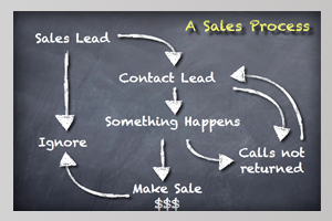 sales-funnel-Buttons
